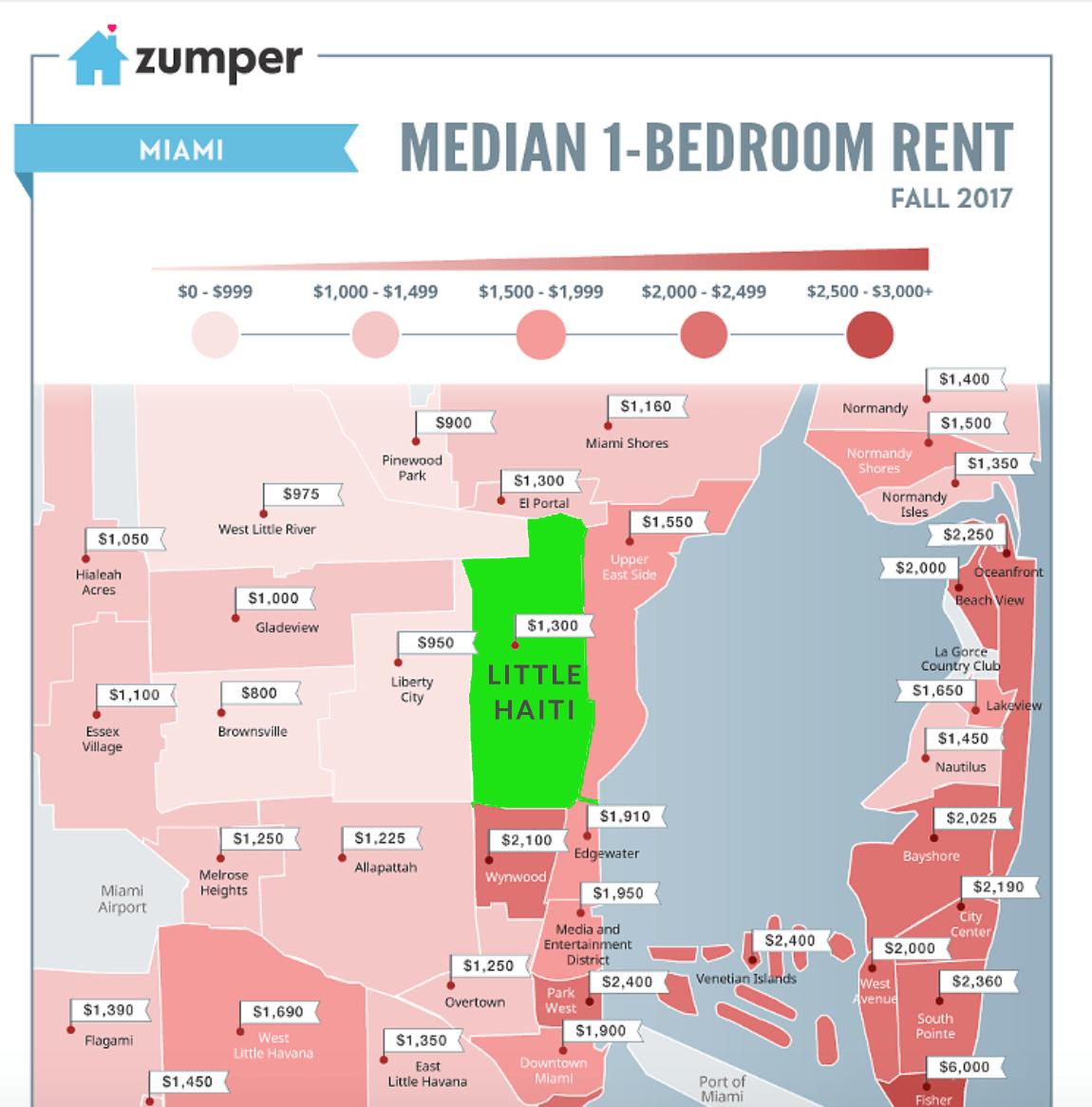 micro units coming to the miami real estate market
