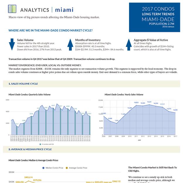2017-Miami-Long-Term-Condo-Market-Report-AnalyticsMiami-thumb